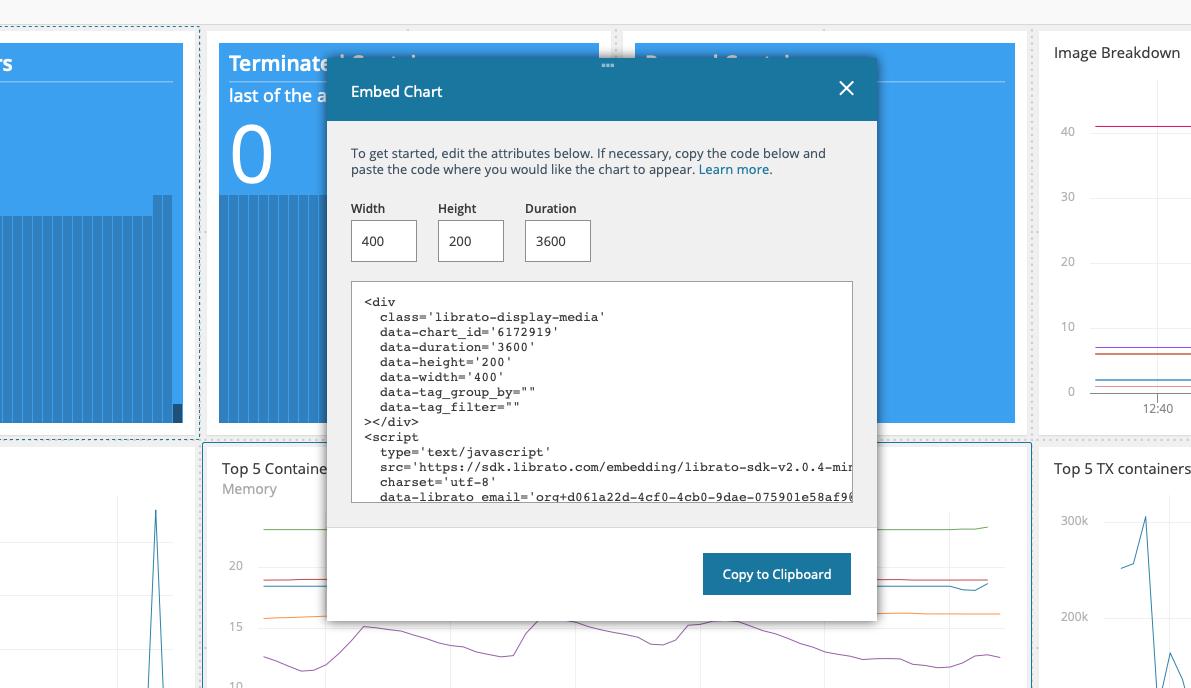 Embedded Charts — AppOptics Knowledge Base