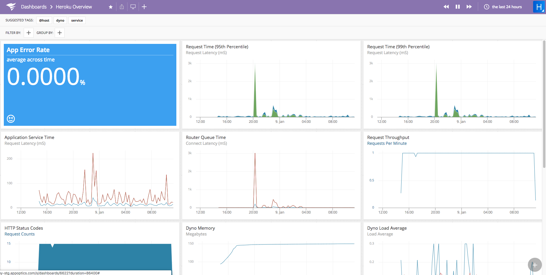 ../../../_images/heroku_overview_dashboard.png